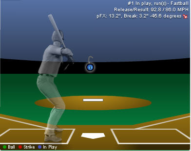 Gameday screen of the Felix grand slam